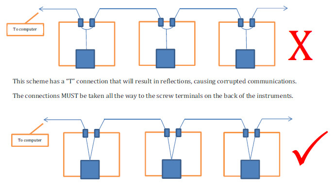 Daisy Chain Schematic Wiring - Wiring Diagram Site on